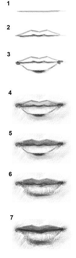 Lips They drew my lips!! Ha!