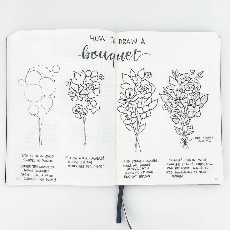 3,058 Likes, 42 Comments - Liz • Bullet Journal (@bonjournal_) on Instagram: ...