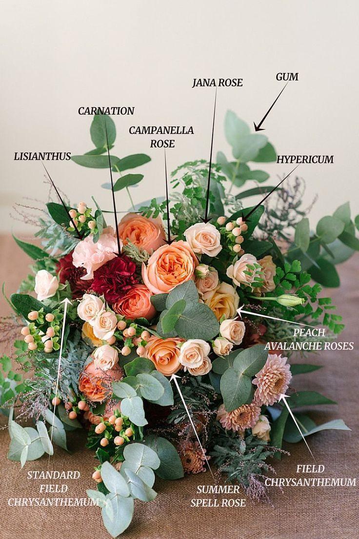 An Organic Hand-Tied Bridal Bouquet in Blush & Marsala